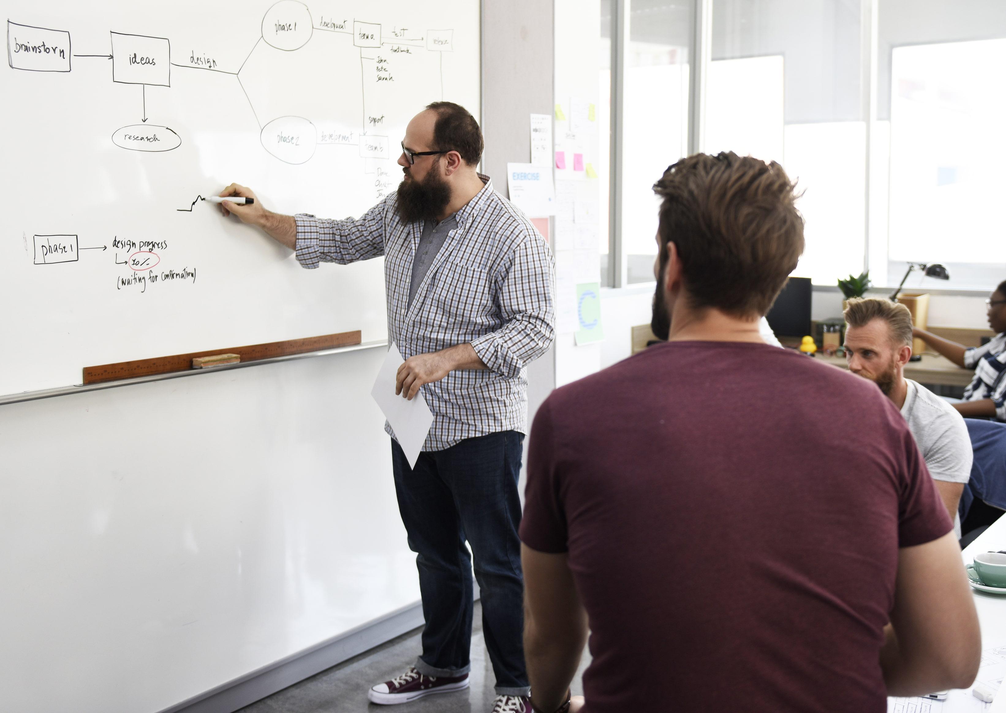Treinamento para promotor de vendas: Tudo o que você precisa saber